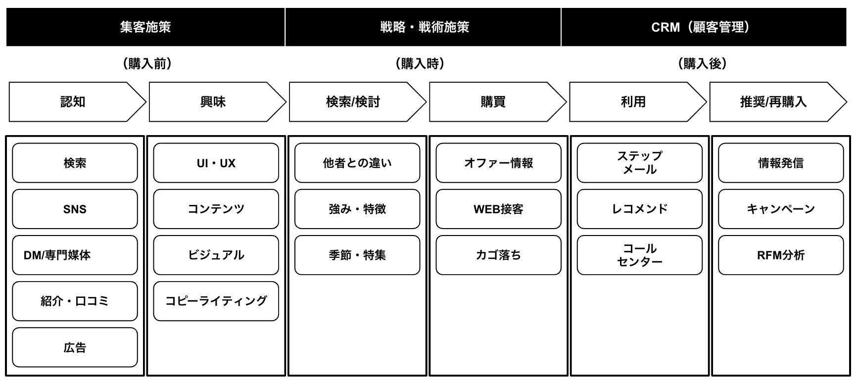 WEBコンサルティング 広島